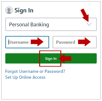 Capital One Online Bank Login