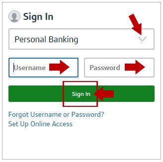 Capital One Online Bank Login
